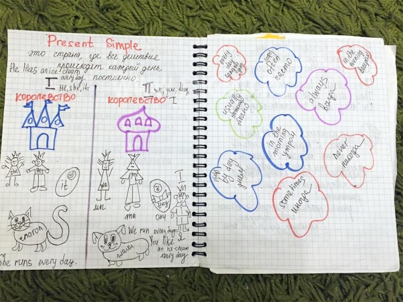 английский для детей интерактивные тетради